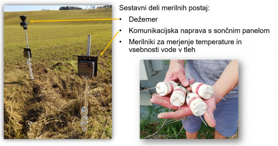 merilne postaje za merjenje vode v tleh